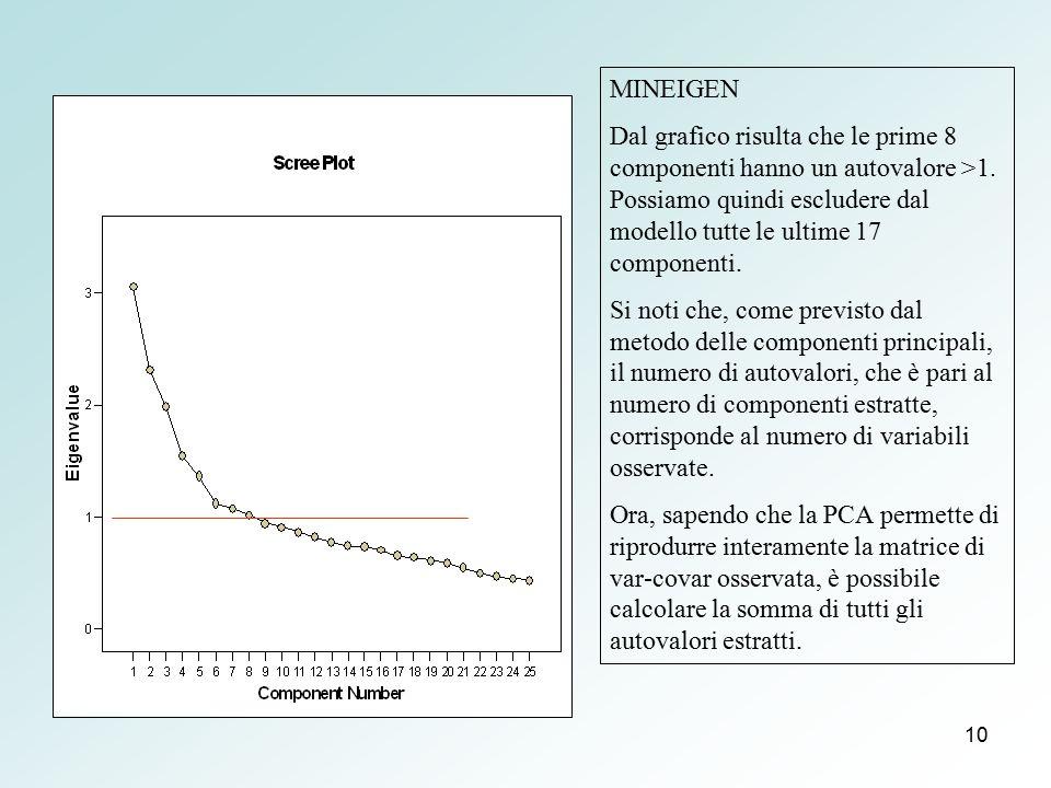 MINEIGEN Dal grafico risulta che le prime 8 componenti hanno un autovalore >1. Possiamo quindi escludere dal modello tutte le ultime 17 componenti.