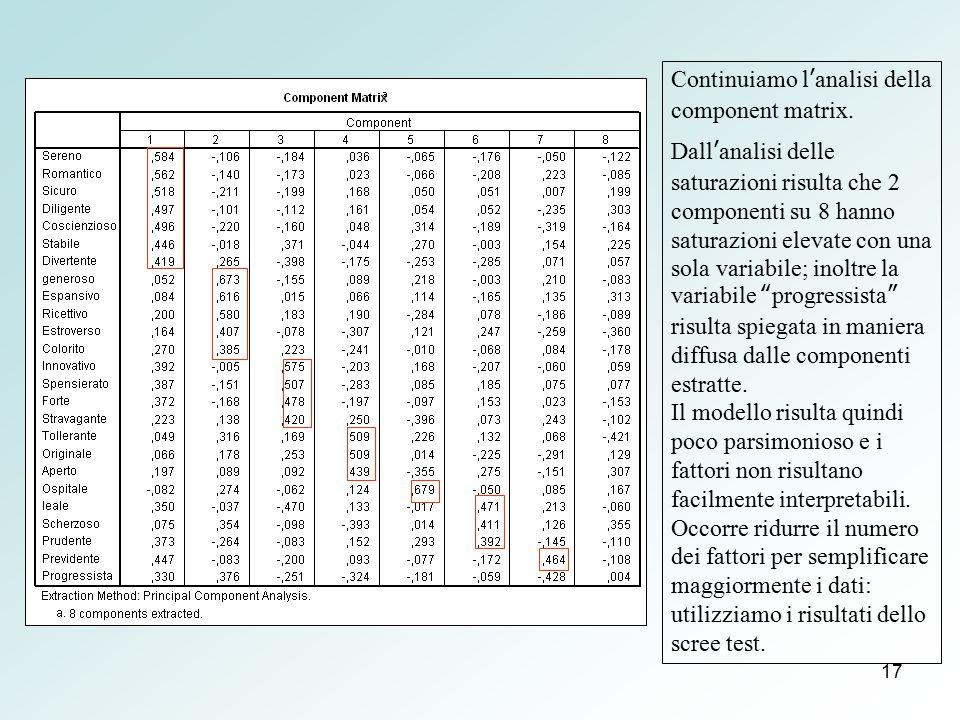Continuiamo l'analisi della component matrix.