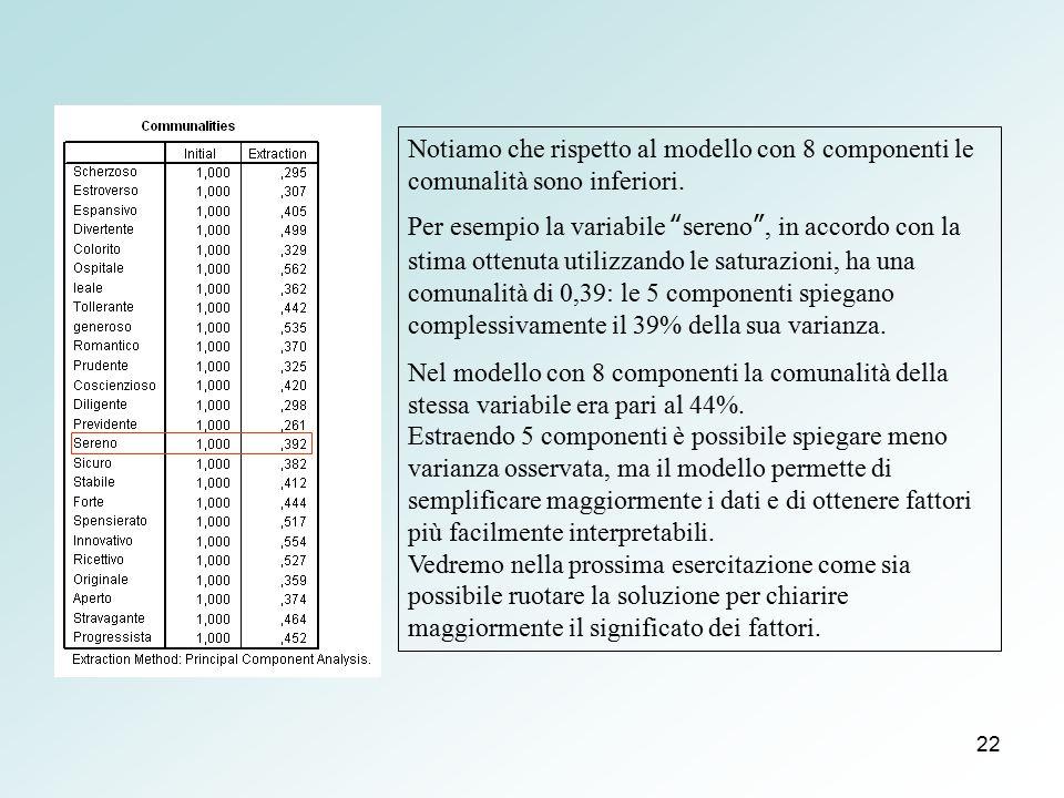 Notiamo che rispetto al modello con 8 componenti le comunalità sono inferiori.