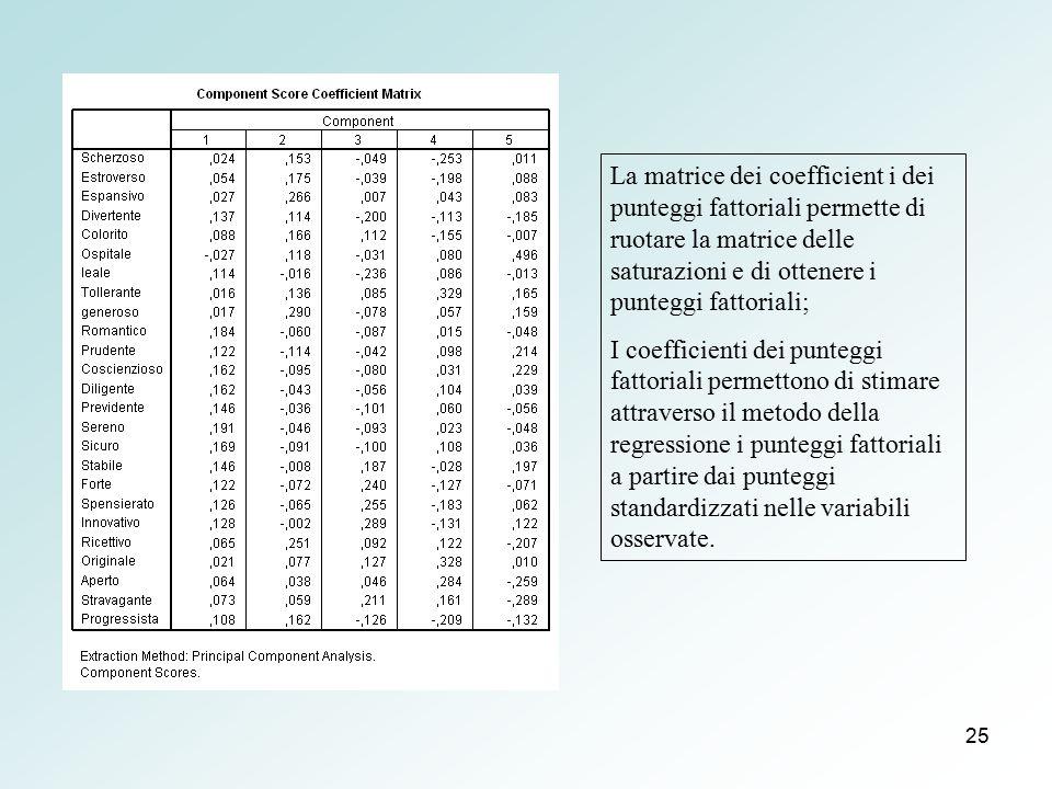 La matrice dei coefficient i dei punteggi fattoriali permette di ruotare la matrice delle saturazioni e di ottenere i punteggi fattoriali;