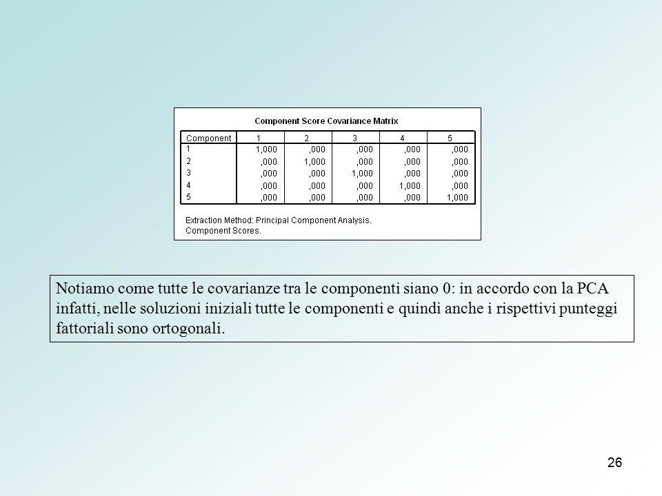 Notiamo come tutte le covarianze tra le componenti siano 0: in accordo con la PCA infatti, nelle soluzioni iniziali tutte le componenti e quindi anche i rispettivi punteggi fattoriali sono ortogonali.