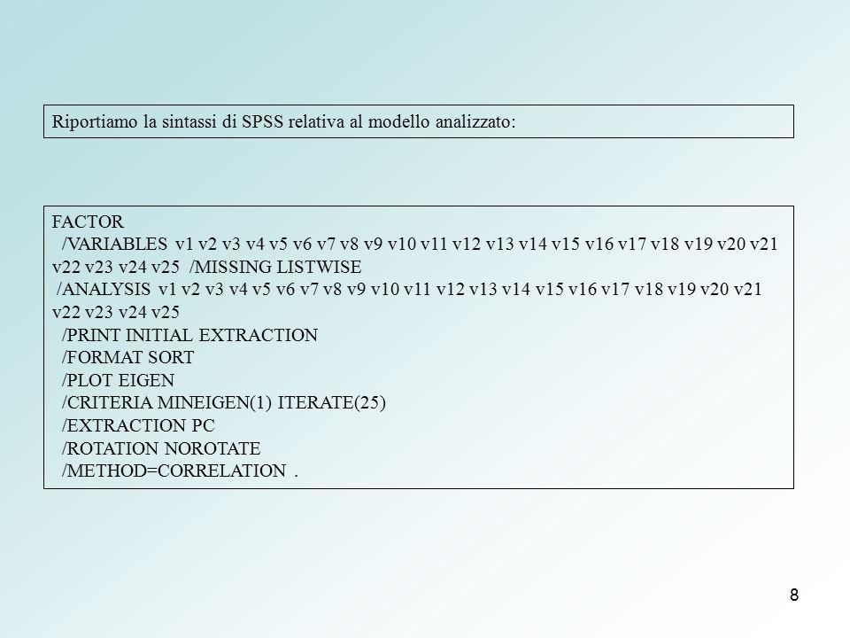 Riportiamo la sintassi di SPSS relativa al modello analizzato: