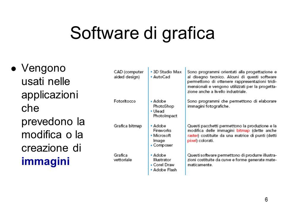 Software di grafica Vengono usati nelle applicazioni che prevedono la modifica o la creazione di immagini.