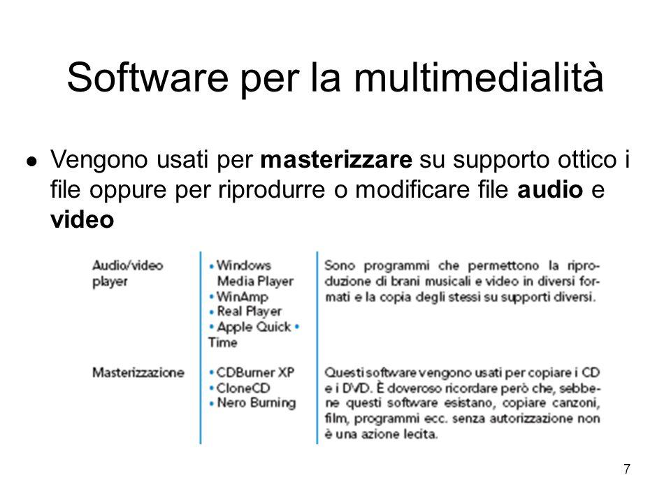 Software per la multimedialità