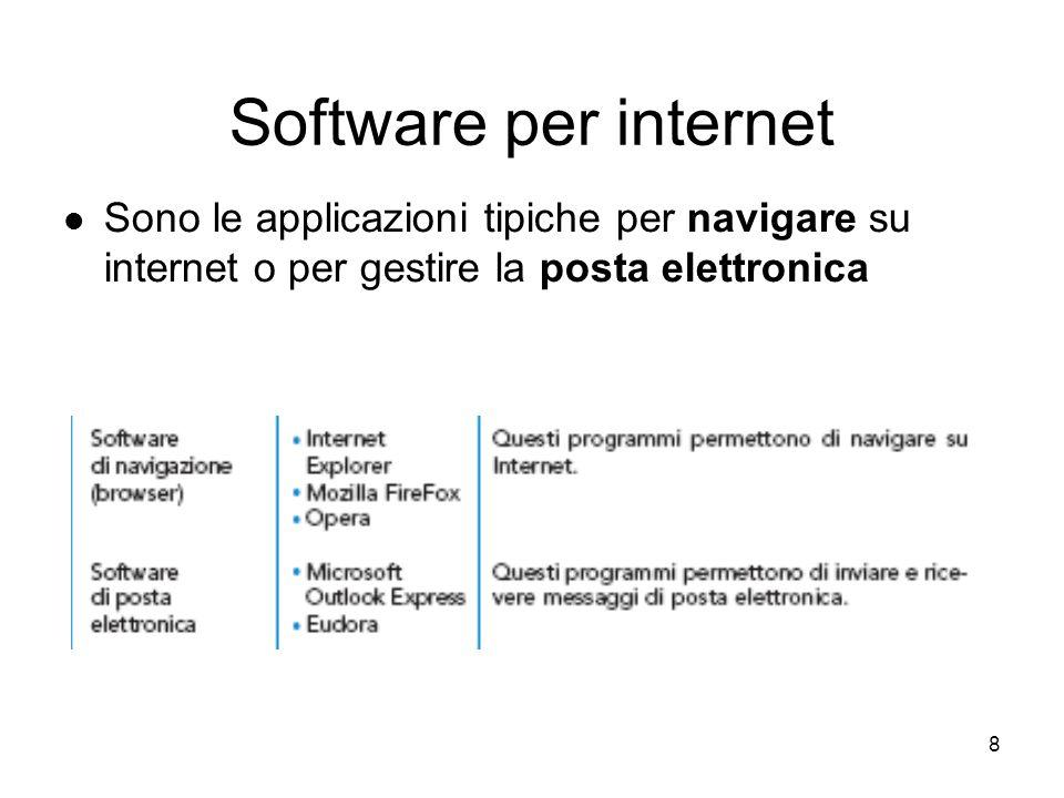 Software per internet Sono le applicazioni tipiche per navigare su internet o per gestire la posta elettronica.