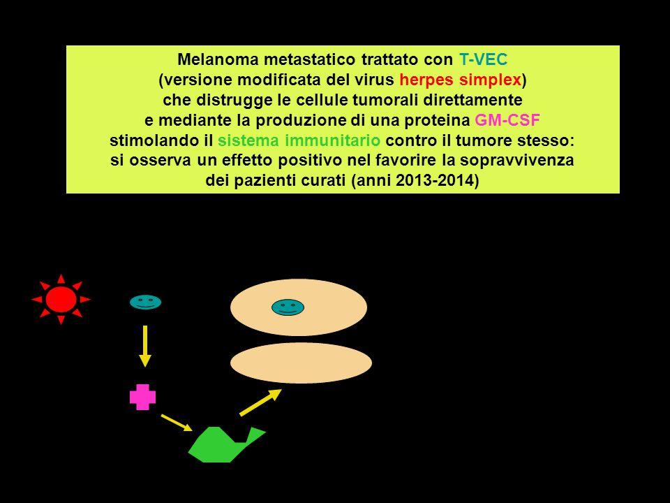 Melanoma metastatico trattato con T-VEC (versione modificata del virus herpes simplex) che distrugge le cellule tumorali direttamente e mediante la produzione di una proteina GM-CSF stimolando il sistema immunitario contro il tumore stesso: si osserva un effetto positivo nel favorire la sopravvivenza dei pazienti curati (anni 2013-2014)