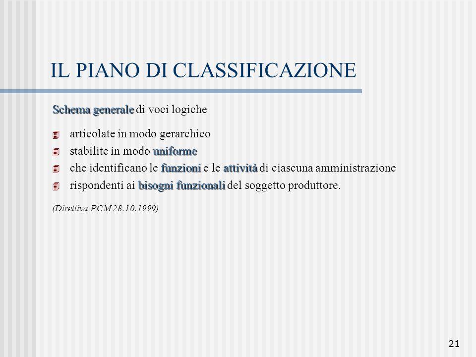IL PIANO DI CLASSIFICAZIONE