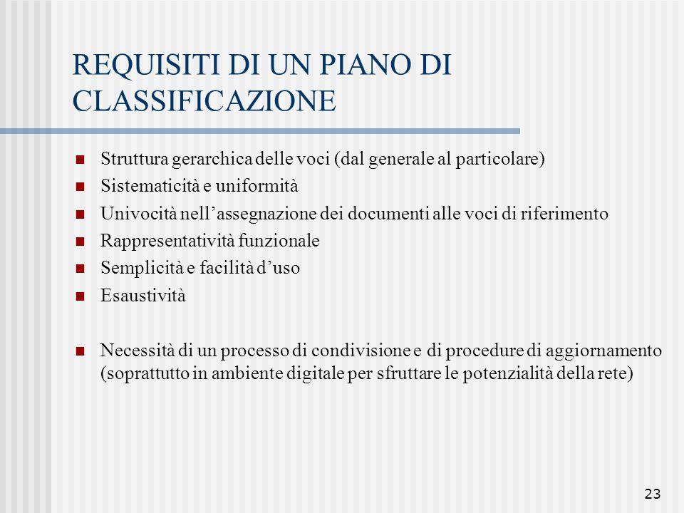 REQUISITI DI UN PIANO DI CLASSIFICAZIONE