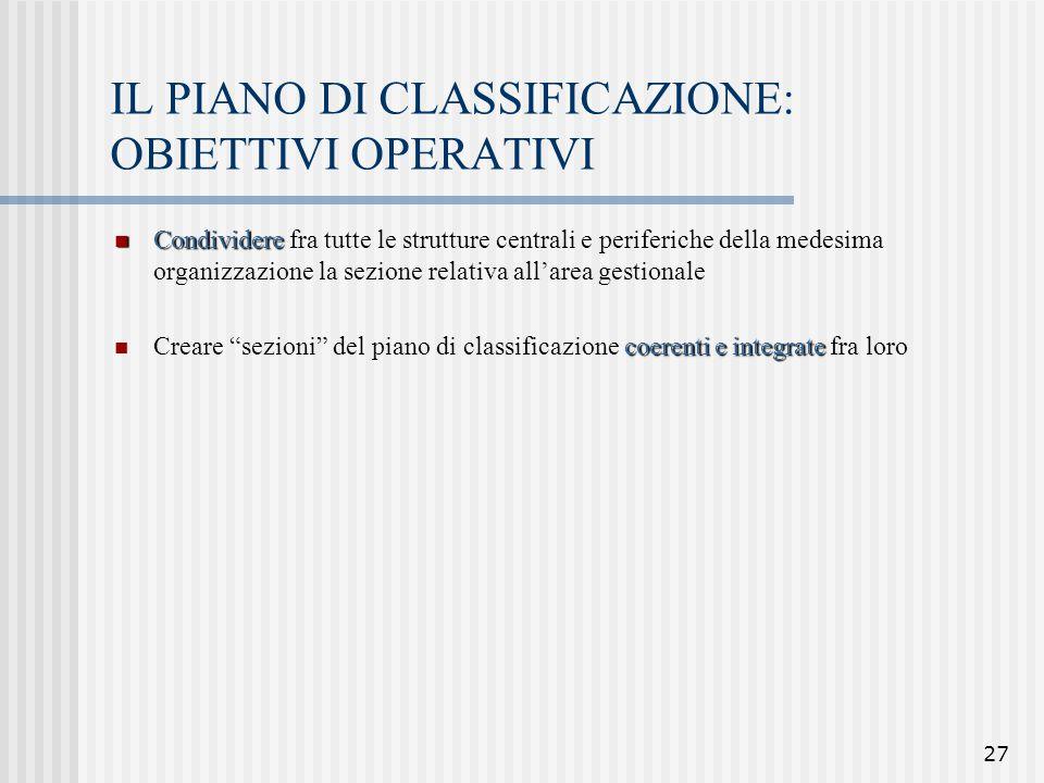 IL PIANO DI CLASSIFICAZIONE: OBIETTIVI OPERATIVI