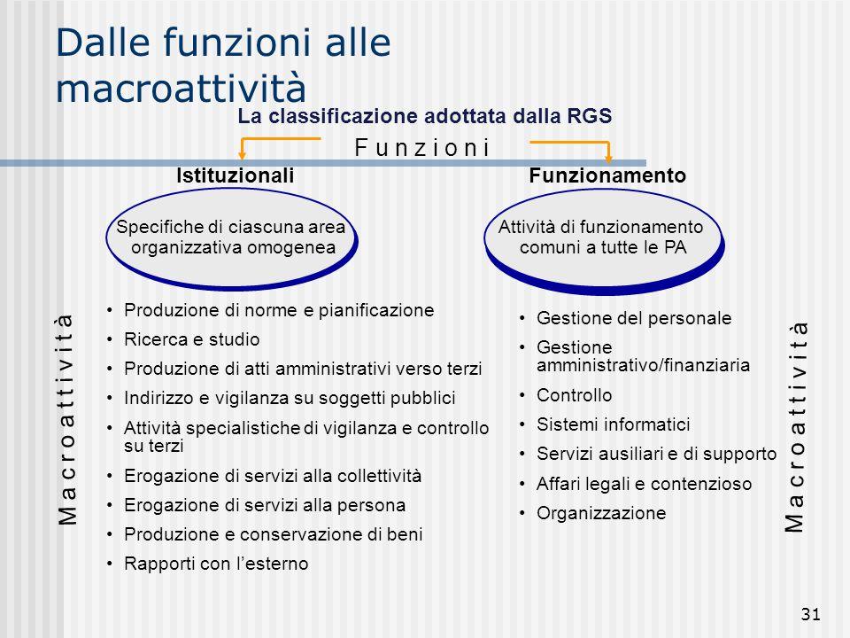 La classificazione adottata dalla RGS