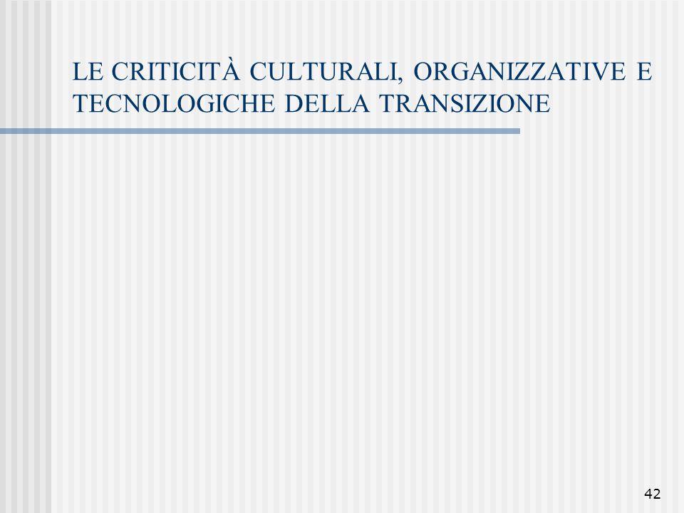 LE CRITICITÀ CULTURALI, ORGANIZZATIVE E TECNOLOGICHE DELLA TRANSIZIONE
