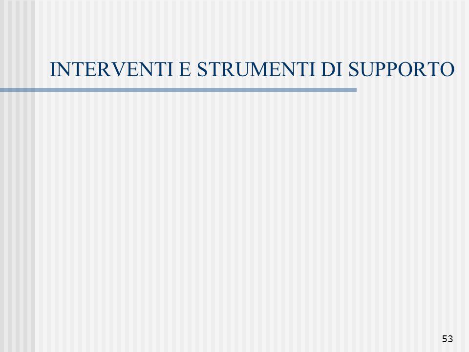 INTERVENTI E STRUMENTI DI SUPPORTO