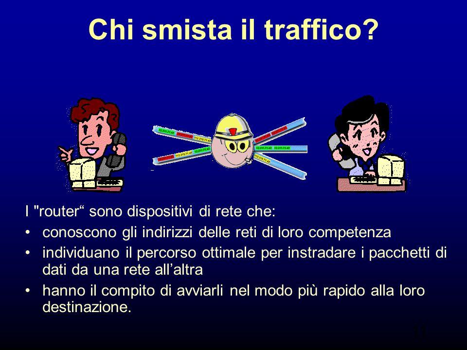 Chi smista il traffico I router sono dispositivi di rete che: