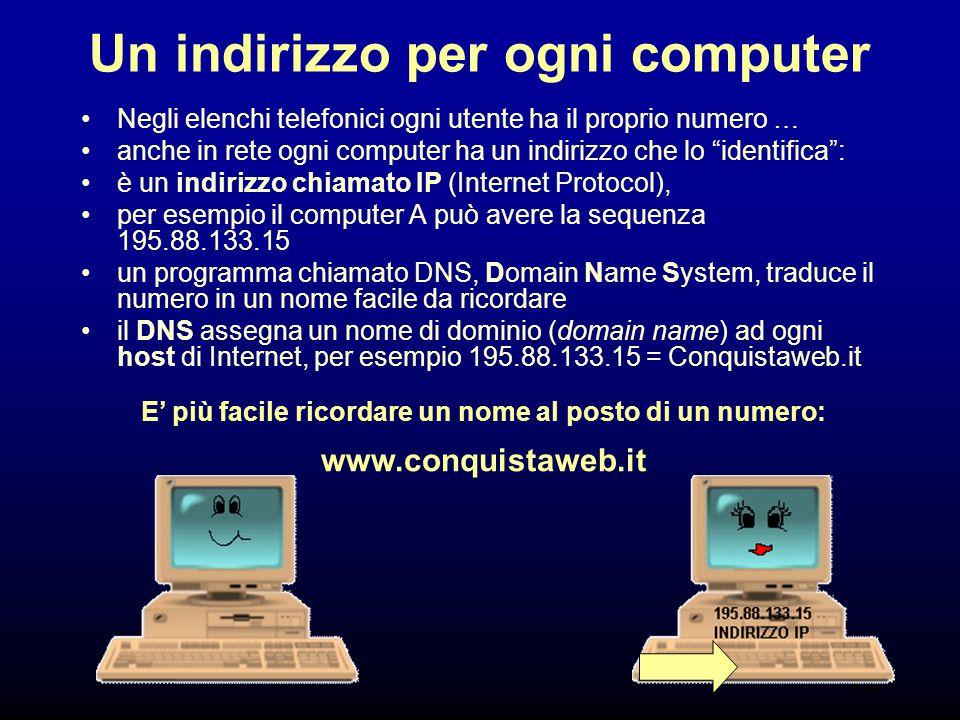 Un indirizzo per ogni computer