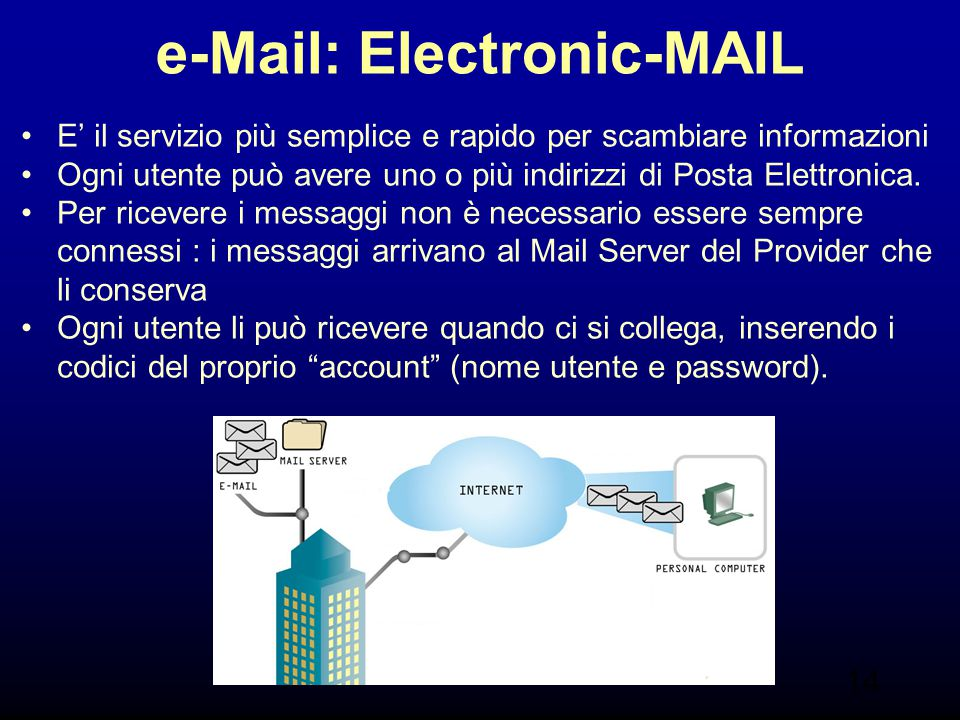 e-Mail: Electronic-MAIL