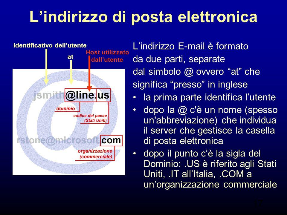 L'indirizzo di posta elettronica