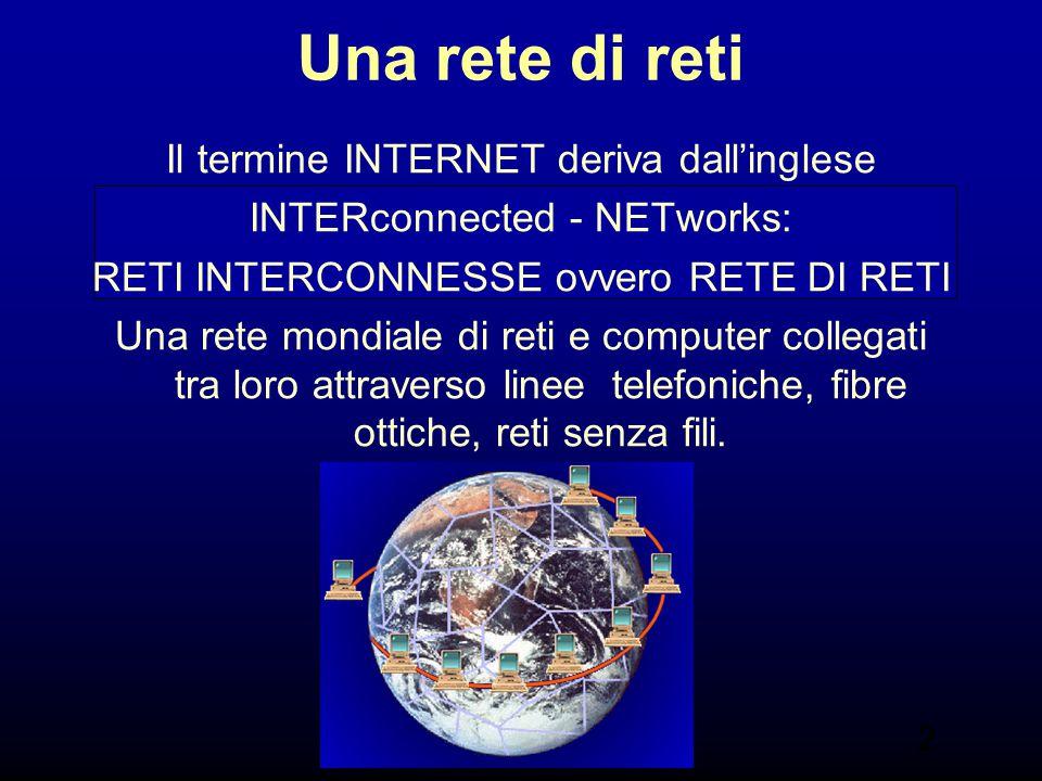 Una rete di reti Il termine INTERNET deriva dall'inglese