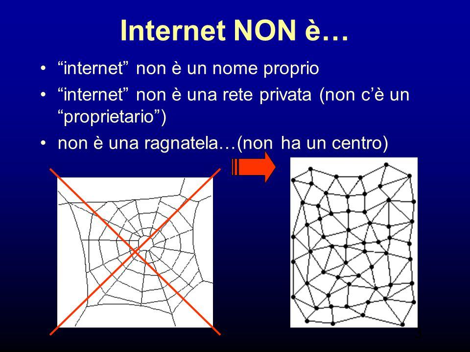 Internet NON è… internet non è un nome proprio