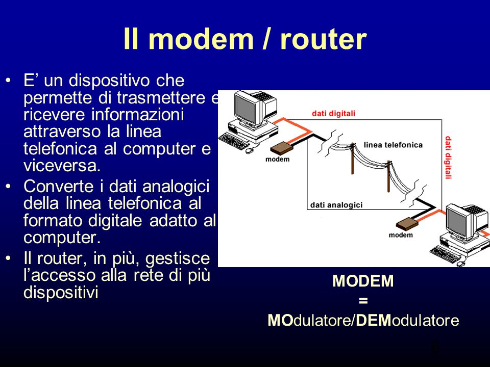 MODEM = MOdulatore/DEModulatore