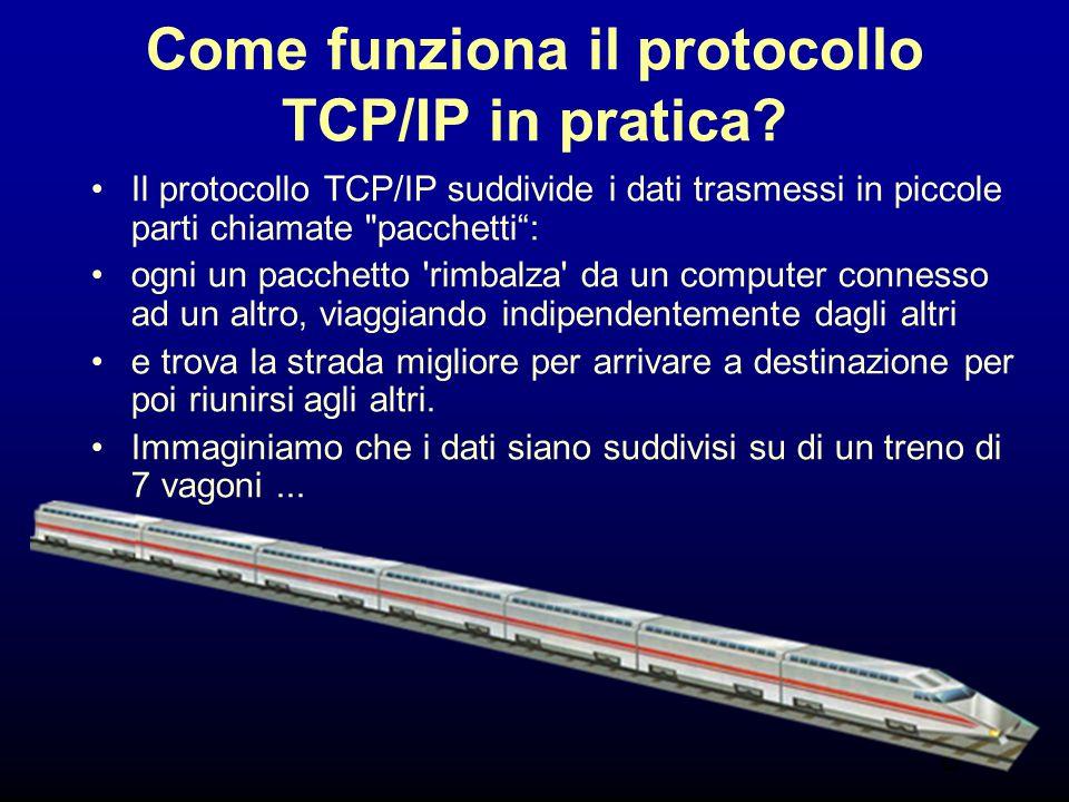 Come funziona il protocollo TCP/IP in pratica