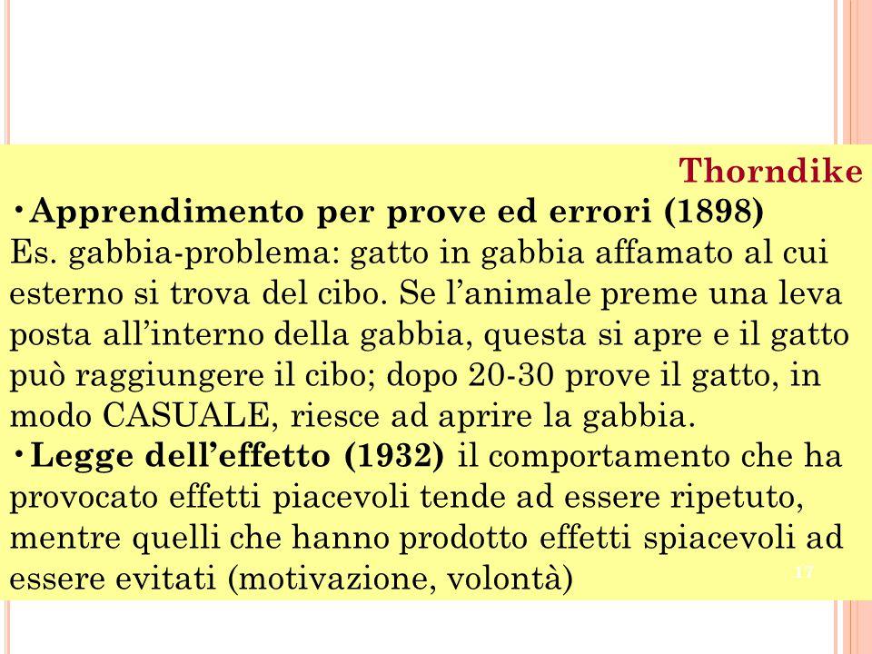 Thorndike Apprendimento per prove ed errori (1898)