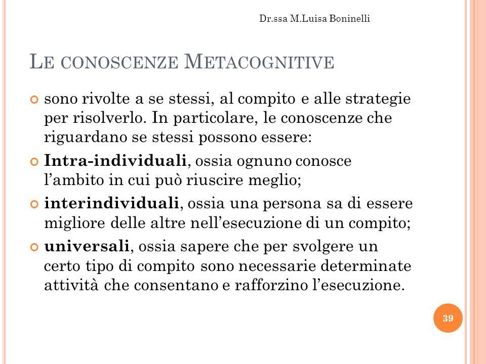 Le conoscenze Metacognitive