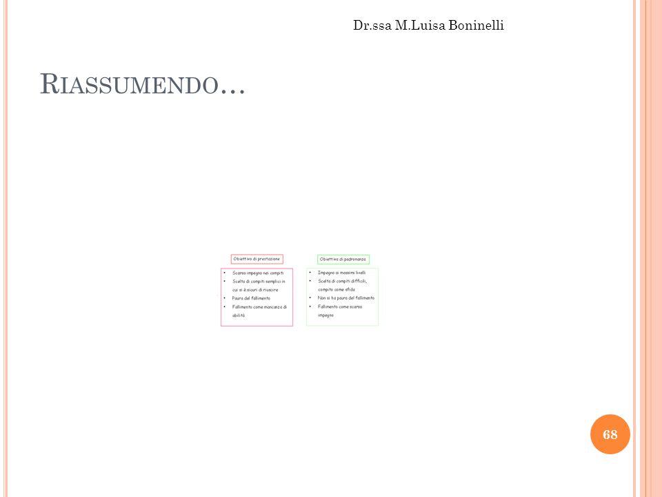 Dr.ssa M.Luisa Boninelli