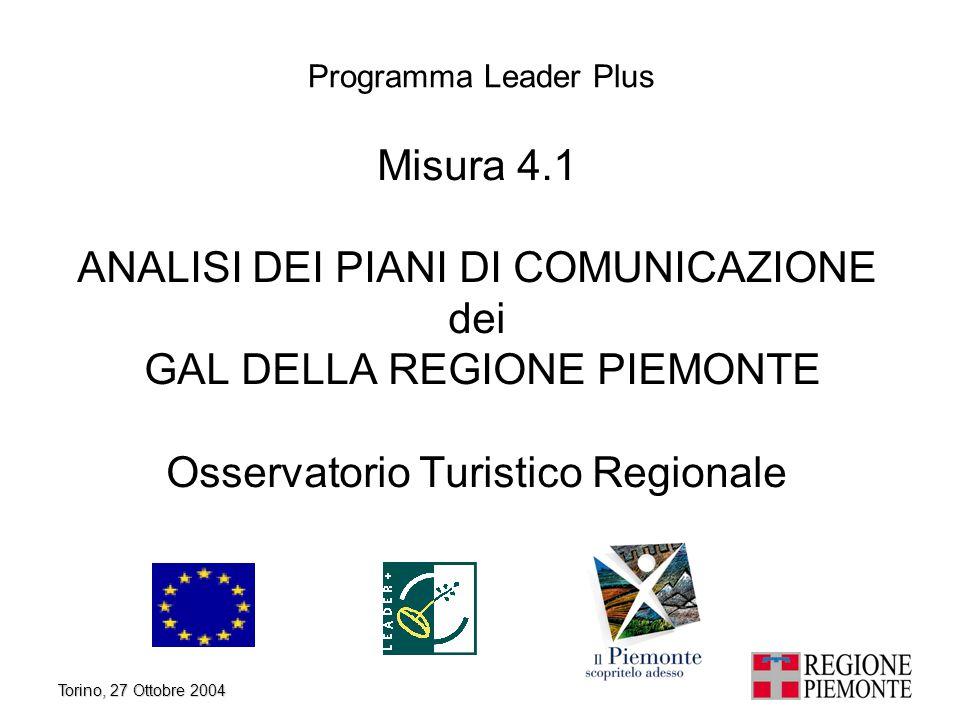 Programma Leader Plus Misura 4.1 ANALISI DEI PIANI DI COMUNICAZIONE dei GAL DELLA REGIONE PIEMONTE Osservatorio Turistico Regionale.