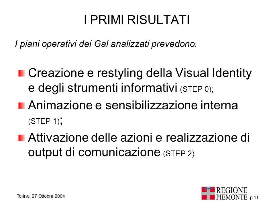 Animazione e sensibilizzazione interna (STEP 1);