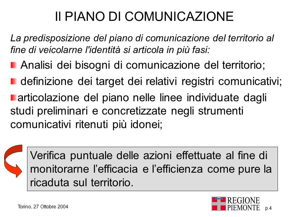Il PIANO DI COMUNICAZIONE