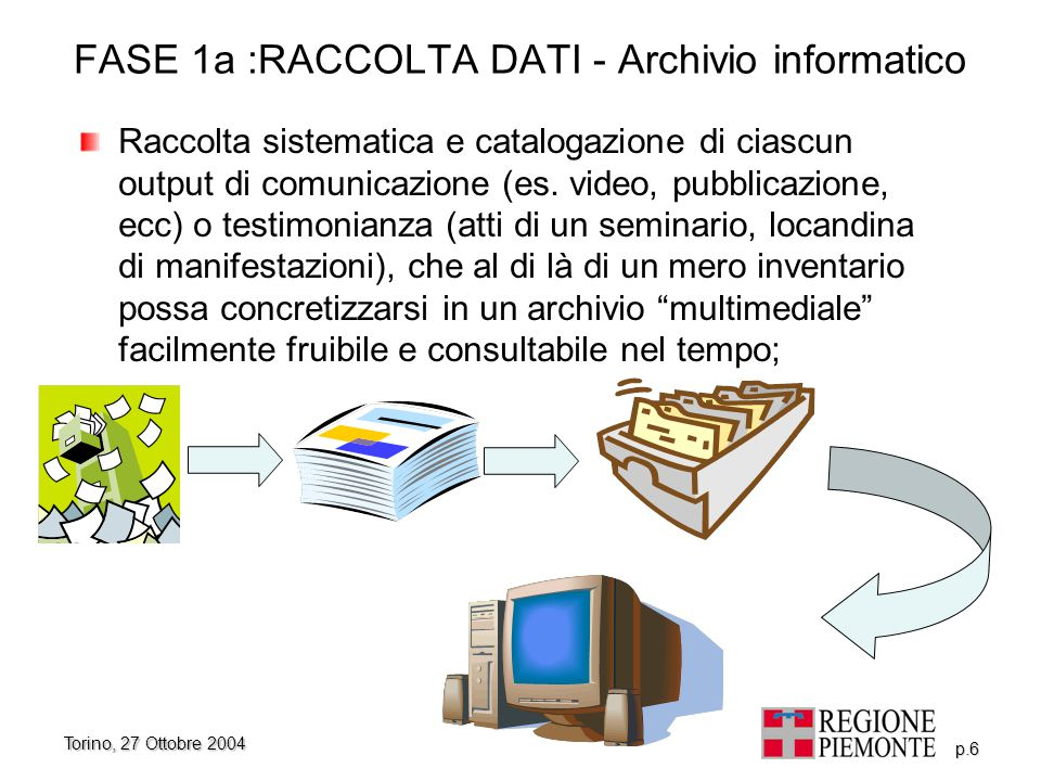 FASE 1a :RACCOLTA DATI - Archivio informatico