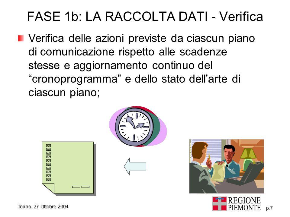 FASE 1b: LA RACCOLTA DATI - Verifica