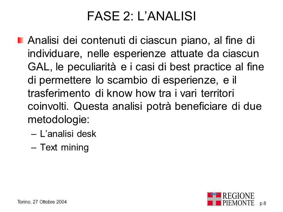FASE 2: L'ANALISI