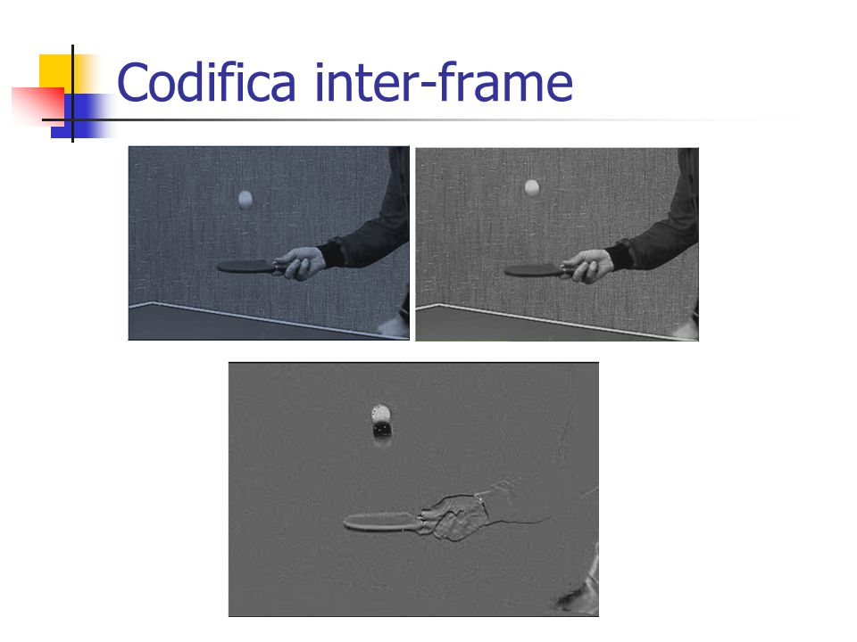 Codifica inter-frame