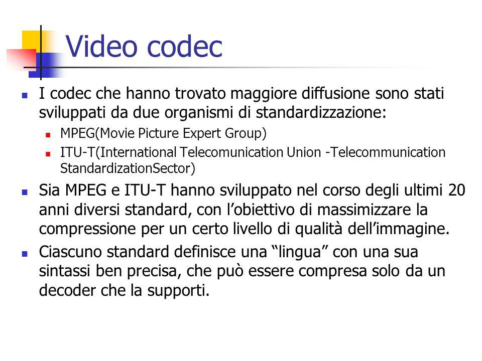 Video codec I codec che hanno trovato maggiore diffusione sono stati sviluppati da due organismi di standardizzazione: