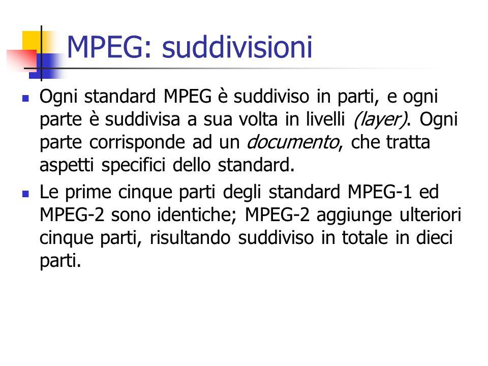 MPEG: suddivisioni