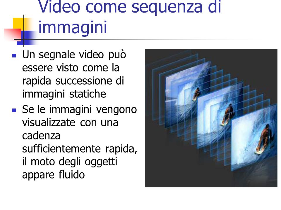 Video come sequenza di immagini