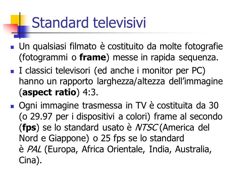 Standard televisivi Un qualsiasi filmato è costituito da molte fotografie (fotogrammi o frame) messe in rapida sequenza.