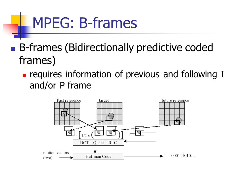 MPEG: B-frames B-frames (Bidirectionally predictive coded frames)