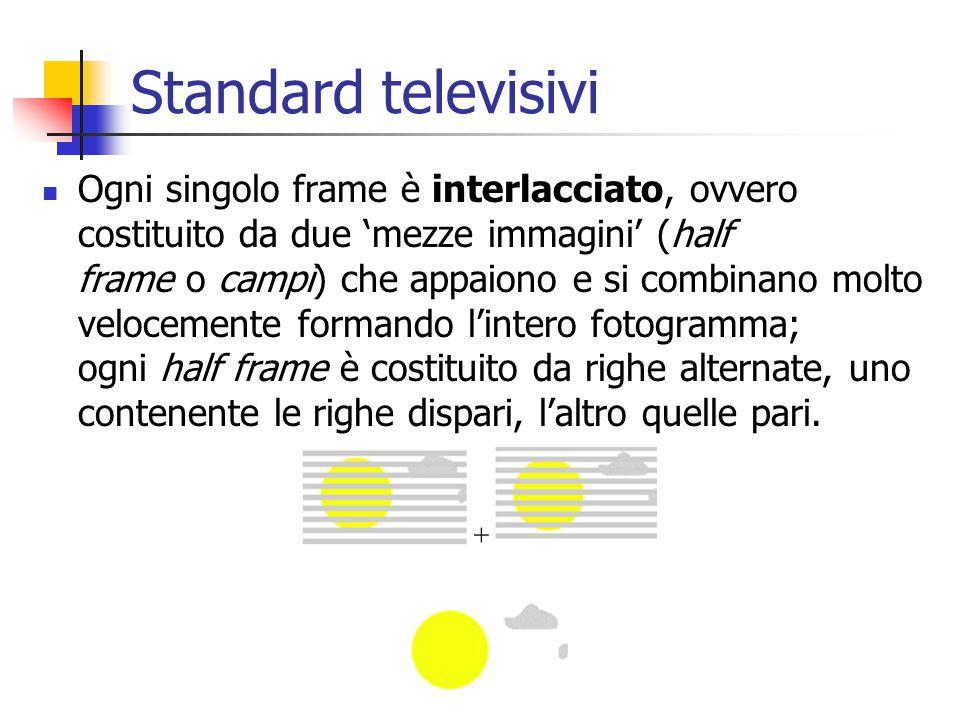 Standard televisivi