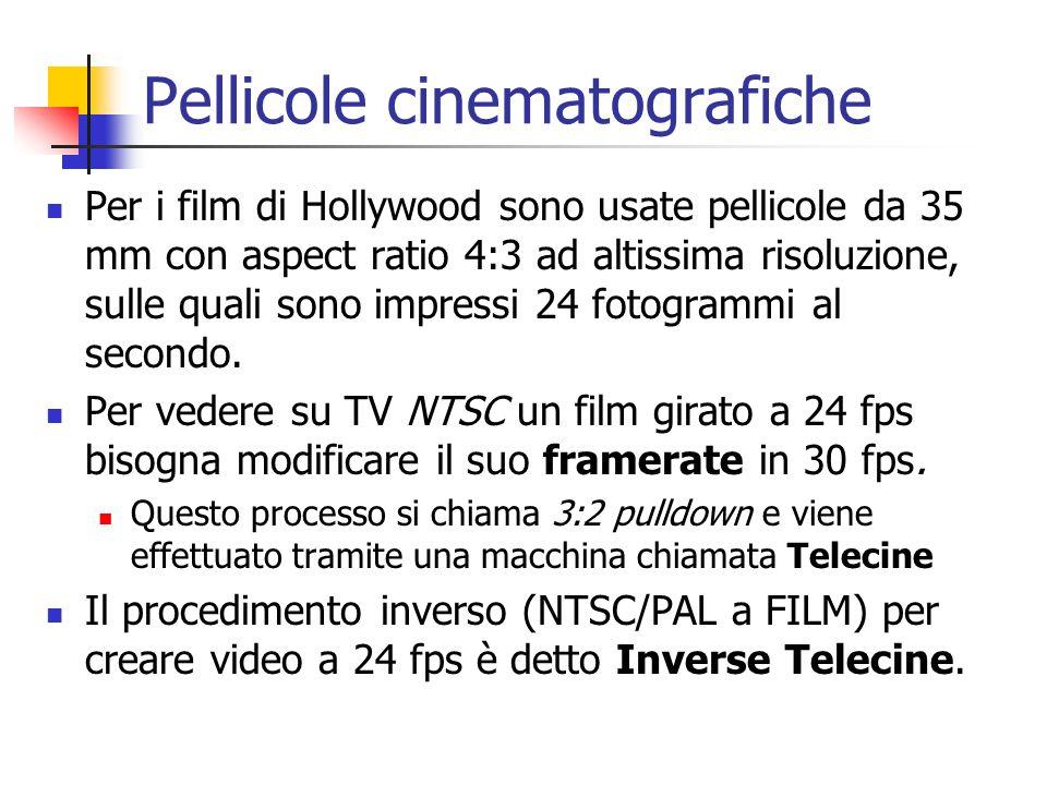 Pellicole cinematografiche