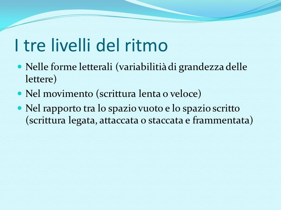 I tre livelli del ritmo Nelle forme letterali (variabilitià di grandezza delle lettere) Nel movimento (scrittura lenta o veloce)
