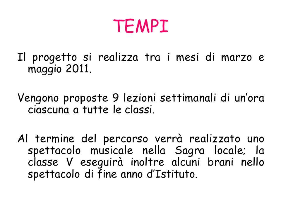 TEMPI Il progetto si realizza tra i mesi di marzo e maggio 2011.