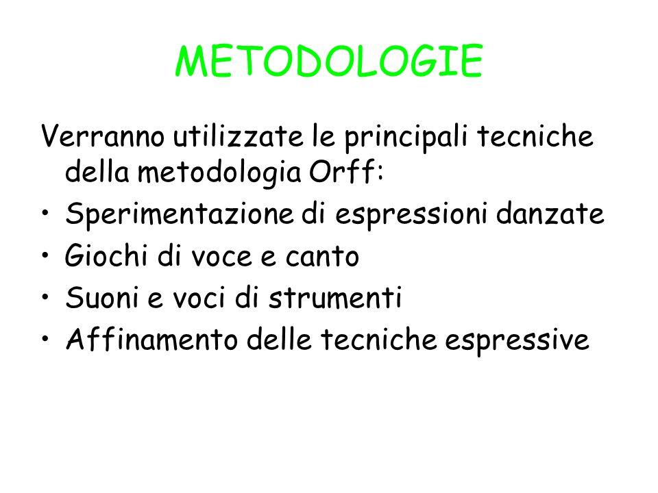METODOLOGIE Verranno utilizzate le principali tecniche della metodologia Orff: Sperimentazione di espressioni danzate.