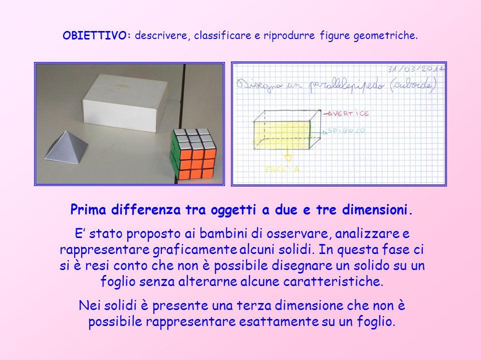 Prima differenza tra oggetti a due e tre dimensioni.