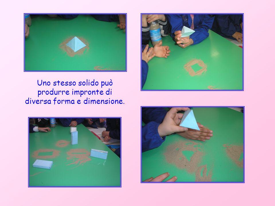 Uno stesso solido può produrre impronte di diversa forma e dimensione.
