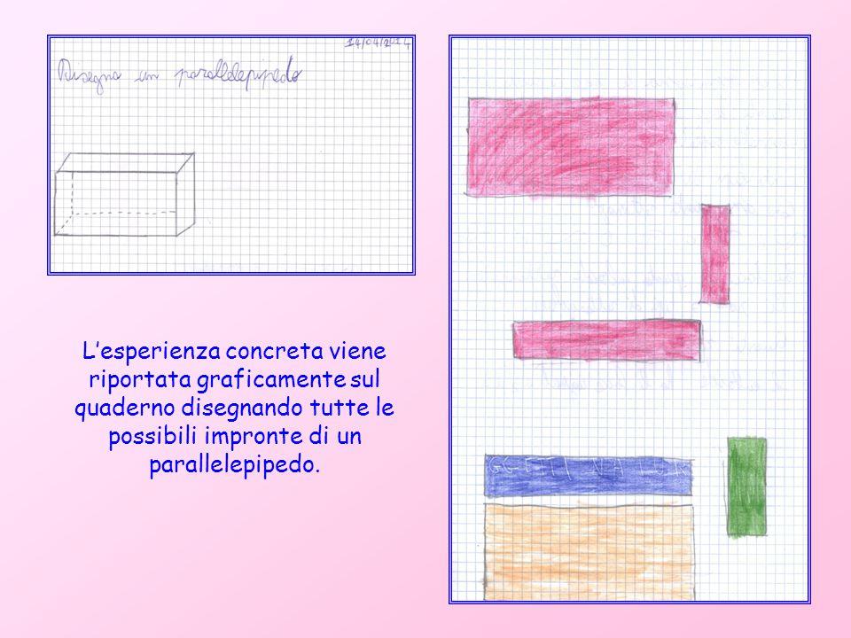 L'esperienza concreta viene riportata graficamente sul quaderno disegnando tutte le possibili impronte di un parallelepipedo.