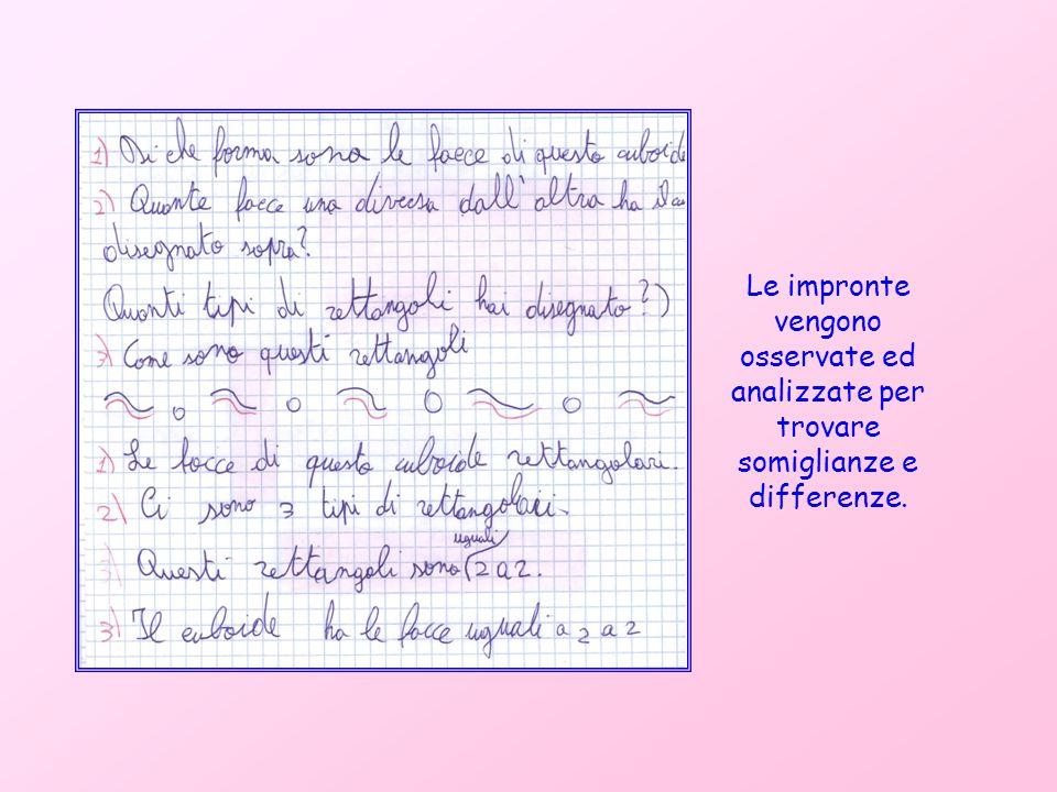 Le impronte vengono osservate ed analizzate per trovare somiglianze e differenze.