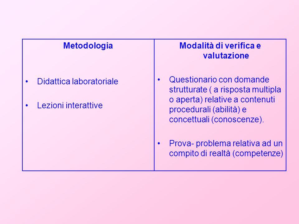 Modalità di verifica e valutazione