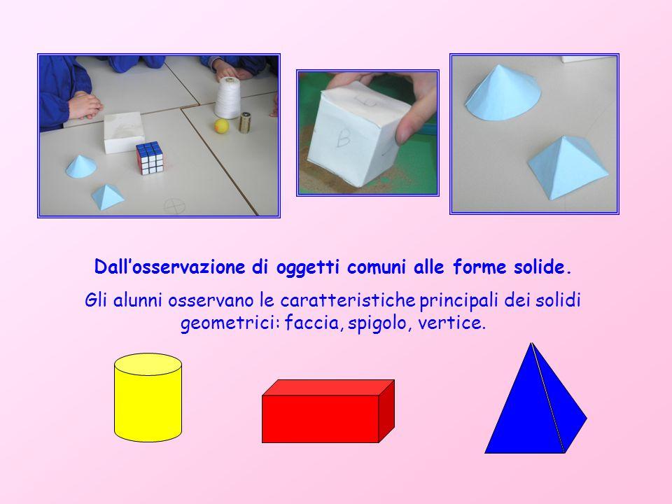 Dall'osservazione di oggetti comuni alle forme solide.